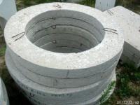 Кольцо жби чистополь отзывы жби 3 волоколамск
